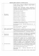Проектная Декларация. Страница 3