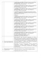 Проектная Декларация. Страница 10
